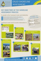 Assessment3_photo